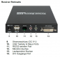 Preview: DVI, USB 2.0, Audio Extender-Set (1920x1200) über IP oder 1:1 bis 100 m, UNICLASS DX-131