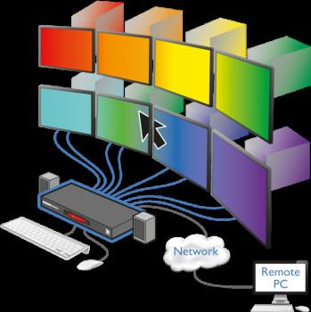 8-Port KM-USB (w/o Monitor) - KVM-Switch Versand
