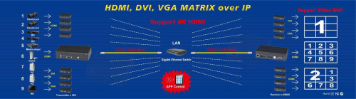 KVM-over-IP 4K Ultra-HD HDMI / USB 2.0 / Audio / RS232 / IR -- Transmitter bis 150 m (IP/CAT), SC&T HKM01BT-4K