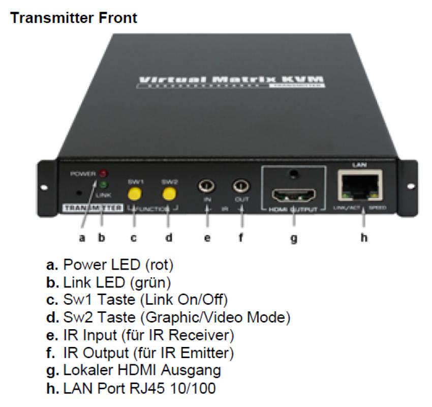 Series-131 Hybrid-HDMI-Transmitter, USB 2 0, Audio